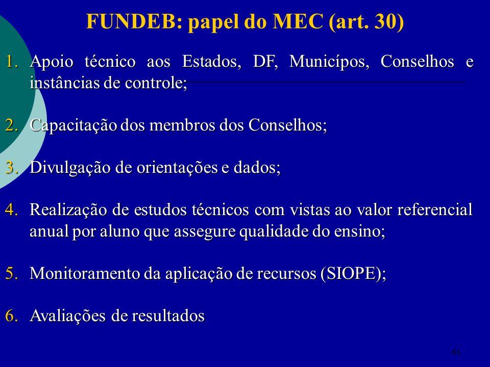 41 1.Apoio técnico aos Estados, DF, Municípos, Conselhos e instâncias de controle; 2.Capacitação dos membros dos Conselhos; 3.Divulgação de orientaçõe