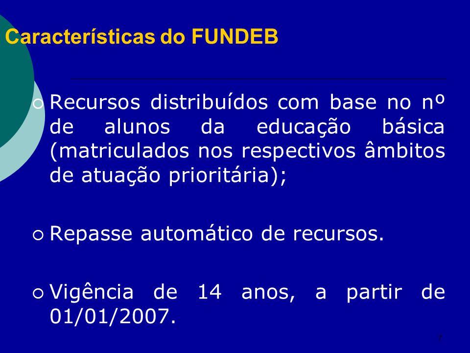 7 Características do FUNDEB Recursos distribuídos com base no nº de alunos da educação básica (matriculados nos respectivos âmbitos de atuação priorit