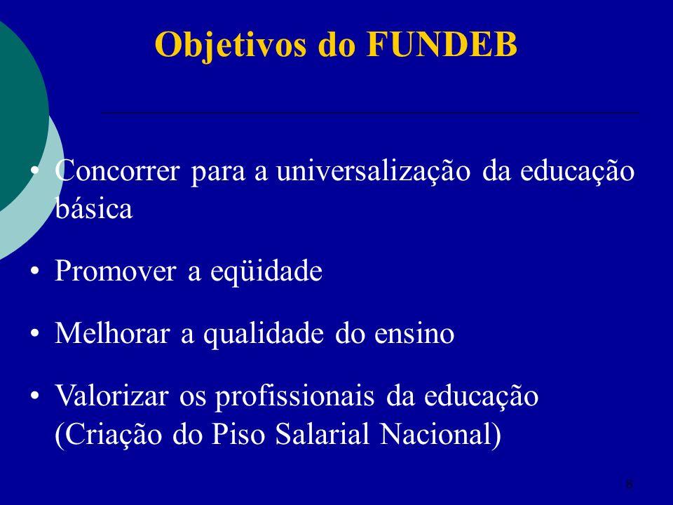 8 Concorrer para a universalização da educação básica Promover a eqüidade Melhorar a qualidade do ensino Valorizar os profissionais da educação (Criação do Piso Salarial Nacional) Objetivos do FUNDEB