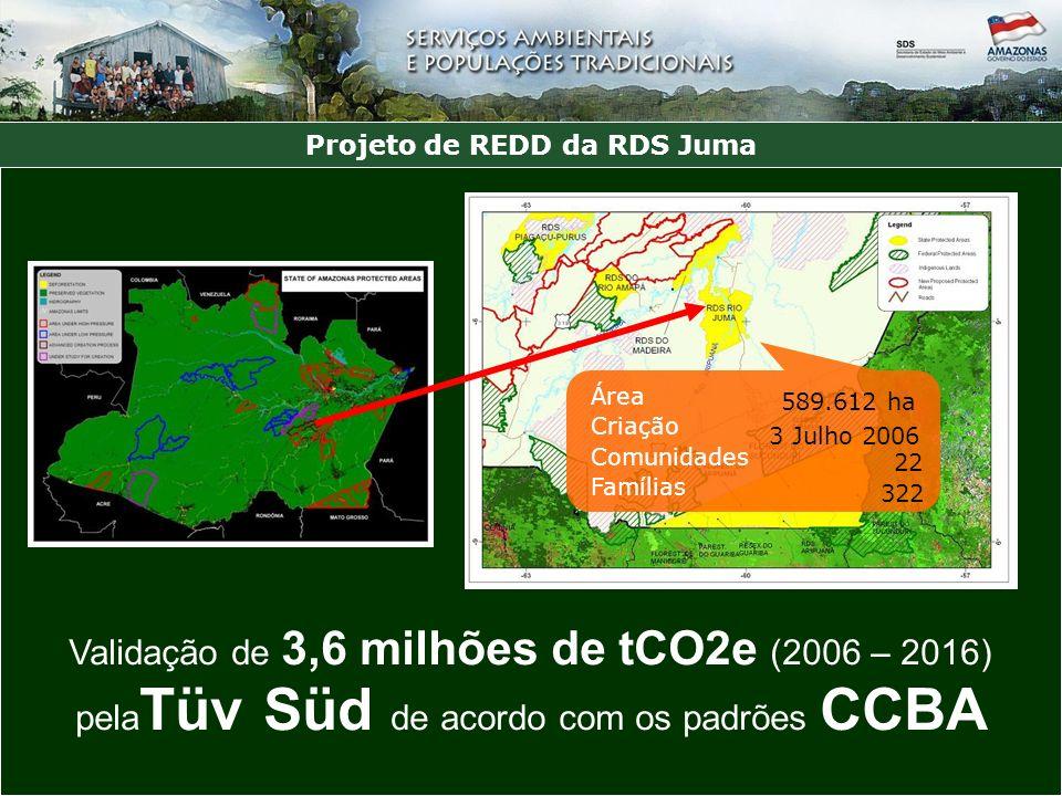 Projeto de REDD da RDS Juma 589.612 ha Área 3 Julho 2006 Criação 22 Comunidades 322 Famílias Validação de 3,6 milhões de tCO2e (2006 – 2016) pela Tüv Süd de acordo com os padrões CCBA