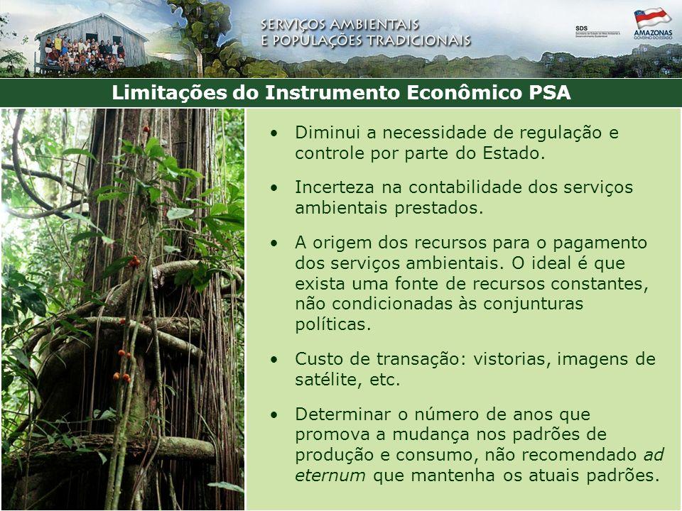 Limitações do Instrumento Econômico PSA Diminui a necessidade de regulação e controle por parte do Estado.
