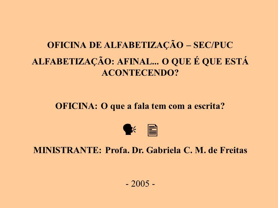 OFICINA DE ALFABETIZAÇÃO – SEC/PUC ALFABETIZAÇÃO: AFINAL... O QUE É QUE ESTÁ ACONTECENDO? OFICINA: O que a fala tem com a escrita? MINISTRANTE: Profa.