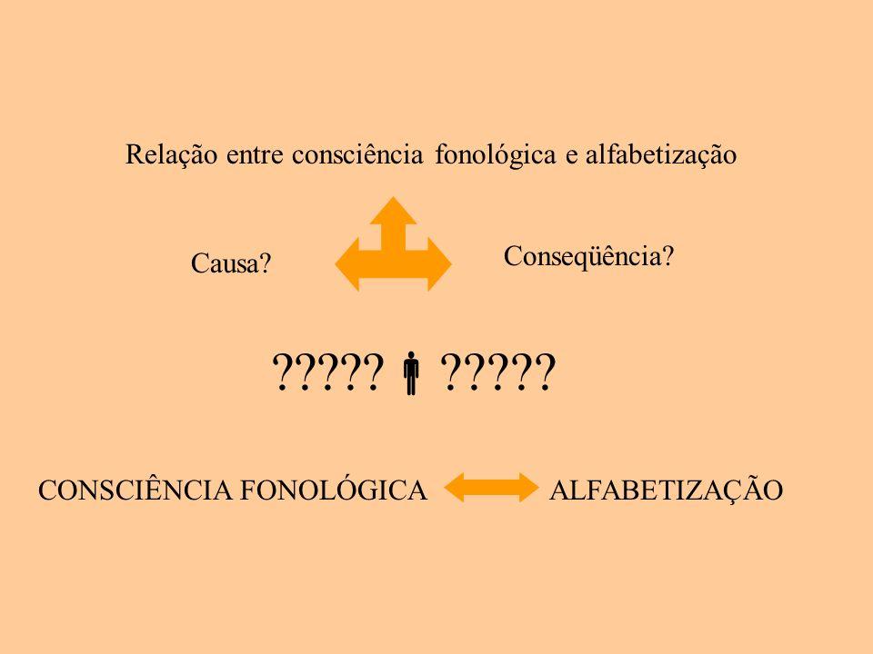 Relação entre consciência fonológica e alfabetização Causa? Conseqüência? CONSCIÊNCIA FONOLÓGICA ALFABETIZAÇÃO ?????