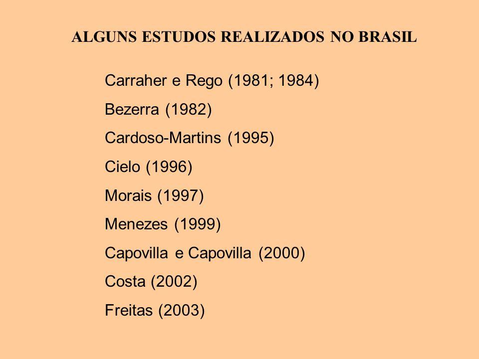 ALGUNS ESTUDOS REALIZADOS NO BRASIL Carraher e Rego (1981; 1984) Bezerra (1982) Cardoso-Martins (1995) Cielo (1996) Morais (1997) Menezes (1999) Capov