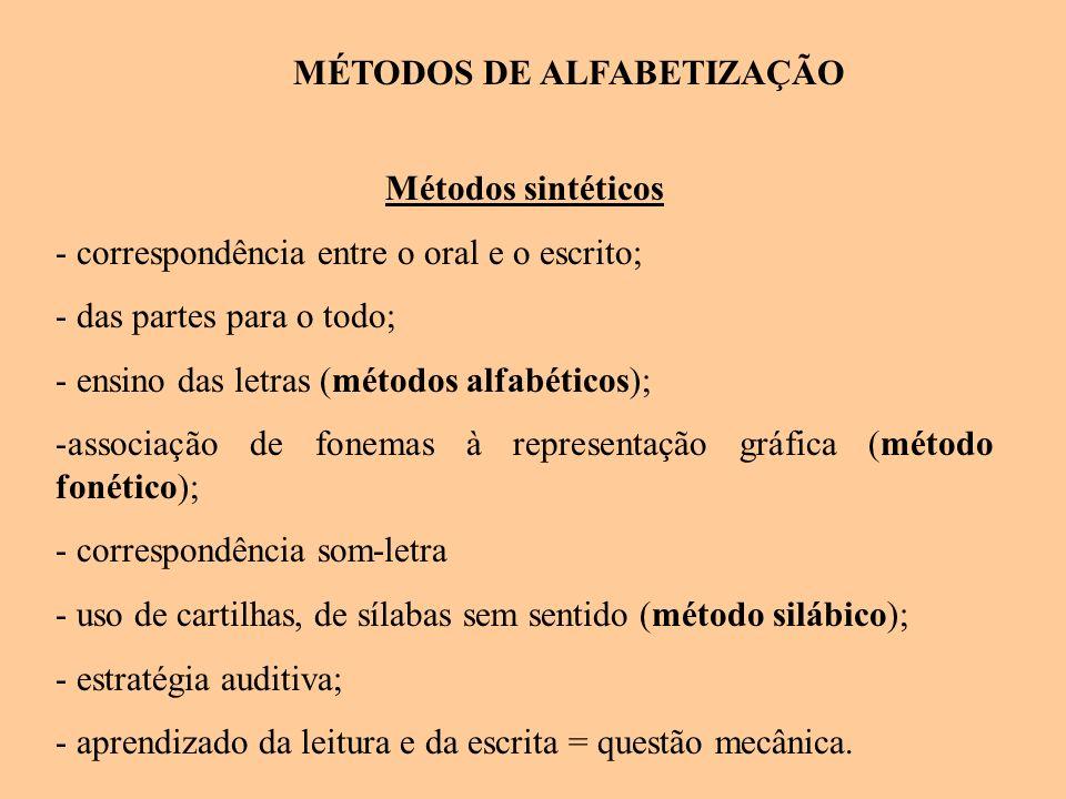 MÉTODOS DE ALFABETIZAÇÃO Métodos sintéticos - correspondência entre o oral e o escrito; - das partes para o todo; - ensino das letras (métodos alfabét