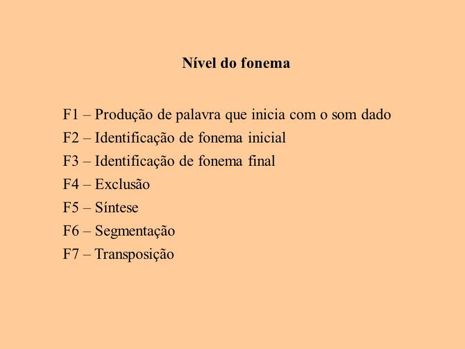 Nível do fonema F1 – Produção de palavra que inicia com o som dado F2 – Identificação de fonema inicial F3 – Identificação de fonema final F4 – Exclus