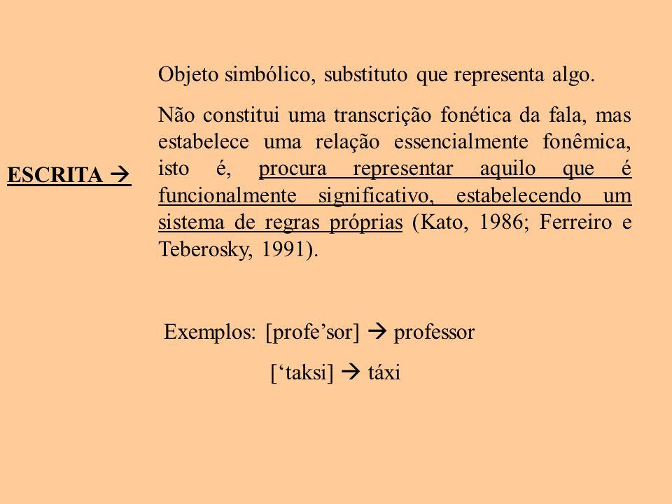 ESCRITA Objeto simbólico, substituto que representa algo. Não constitui uma transcrição fonética da fala, mas estabelece uma relação essencialmente fo