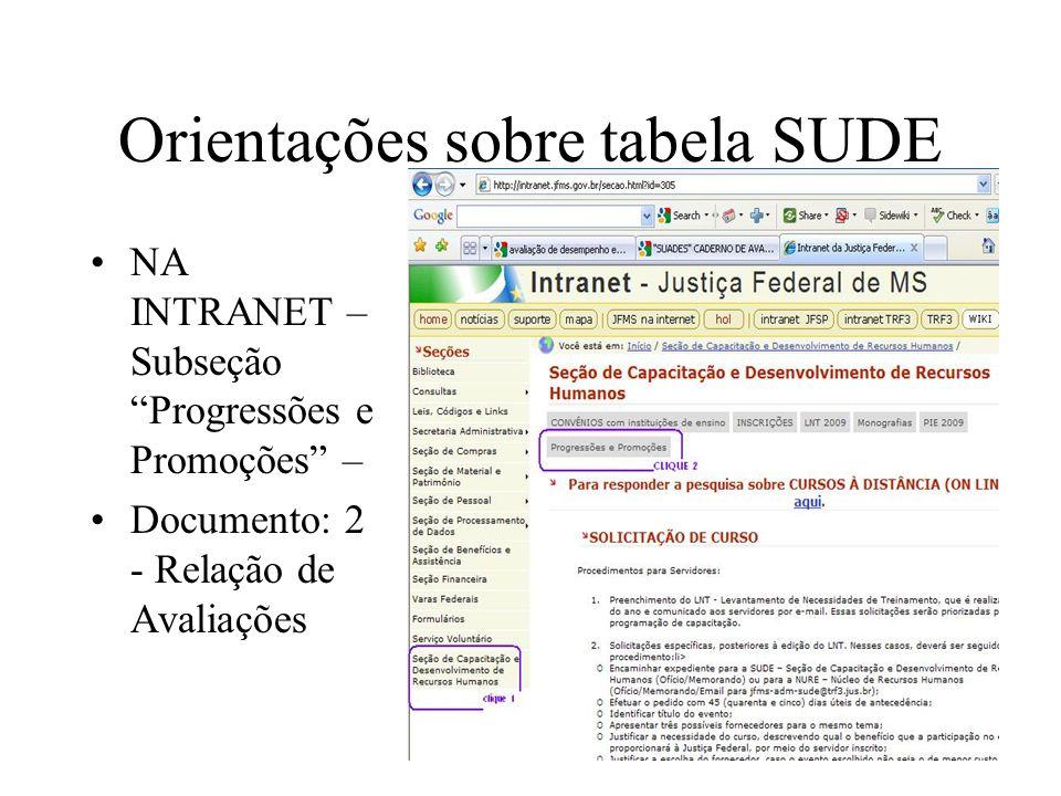 Orientações sobre tabela SUDE NA INTRANET – Subseção Progressões e Promoções – Documento: 2 - Relação de Avaliações