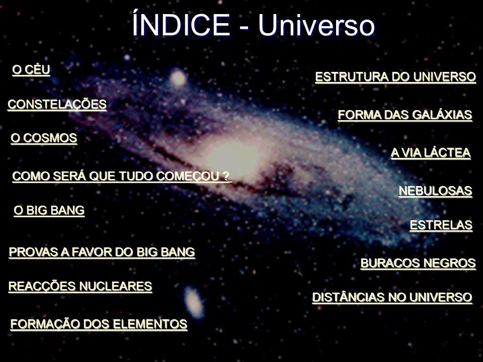 1 ÍNDICE - Universo O CÉU O CÉU CONSTELAÇÕES O COSMOS O COSMOS COMO SERÁ QUE TUDO COMEÇOU ? COMO SERÁ QUE TUDO COMEÇOU ? O BIG BANG O BIG BANG PROVAS