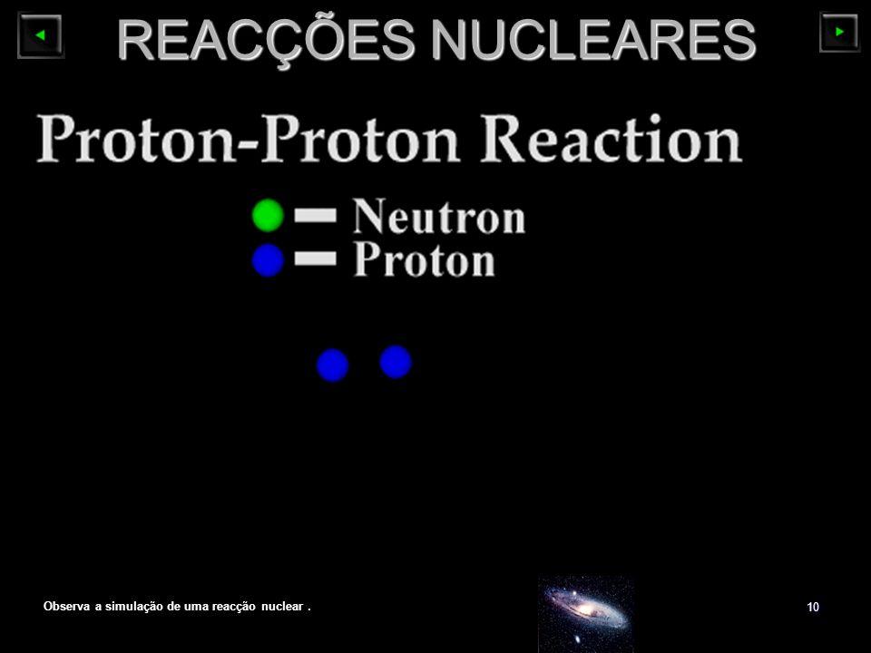 10 REACÇÕES NUCLEARES Observa a simulação de uma reacção nuclear.