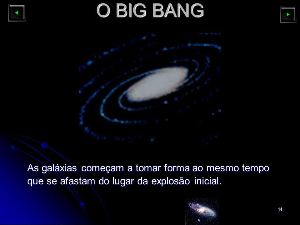 14 O BIG BANG As galáxias começam a tomar forma ao mesmo tempo que se afastam do lugar da explosão inicial.