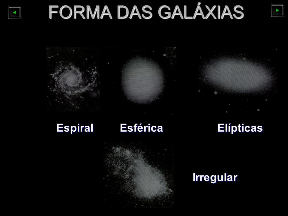 FORMA DAS GALÁXIAS EspiralElípticasEsférica Irregular