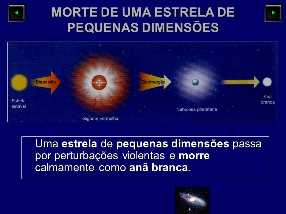 MORTE DE UMA ESTRELA DE PEQUENAS DIMENSÕES Uma estrela de pequenas dimensões passa por perturbações violentas e morre calmamente como anã branca.