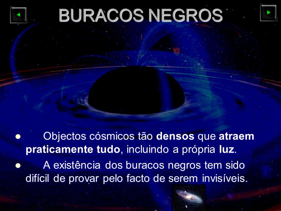 BURACOS NEGROS Objectos cósmicos tão densos que atraem praticamente tudo, incluindo a própria luz. Objectos cósmicos tão densos que atraem praticament