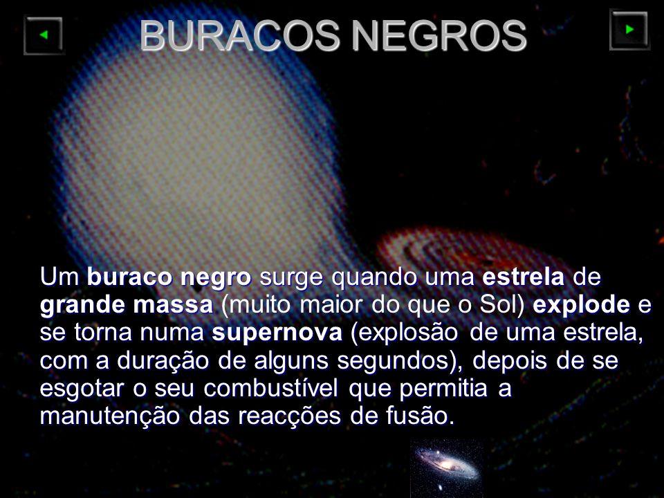 BURACOS NEGROS Um buraco negro surge quando uma estrela de grande massa explode e se torna numa supernova (explosão de uma estrela, com a duração de a