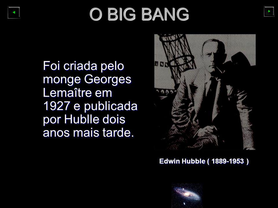 O BIG BANG Foi criada pelo monge Georges Lemaître em 1927 e publicada por Hublle dois anos mais tarde. Edwin Hubble ( 1889-1953 )