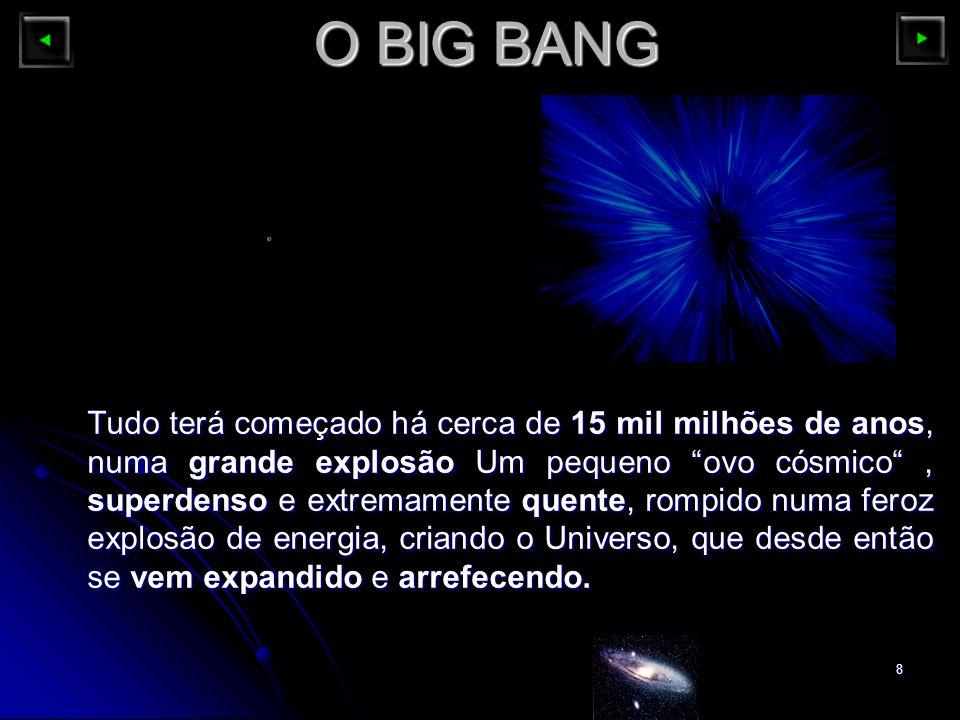 8 O BIG BANG Tudo terá começado há cerca de 15 mil milhões de anos, numa grande explosão Um pequeno ovo cósmico, superdenso e extremamente quente, rom