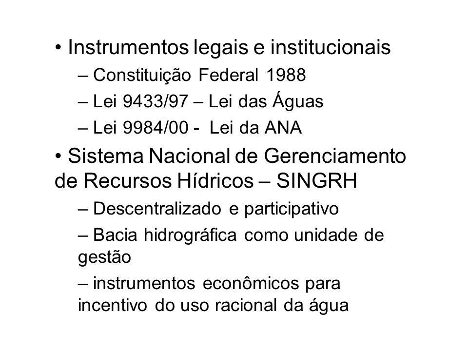 Instrumentos legais e institucionais – Constituição Federal 1988 – Lei 9433/97 – Lei das Águas – Lei 9984/00 - Lei da ANA Sistema Nacional de Gerencia
