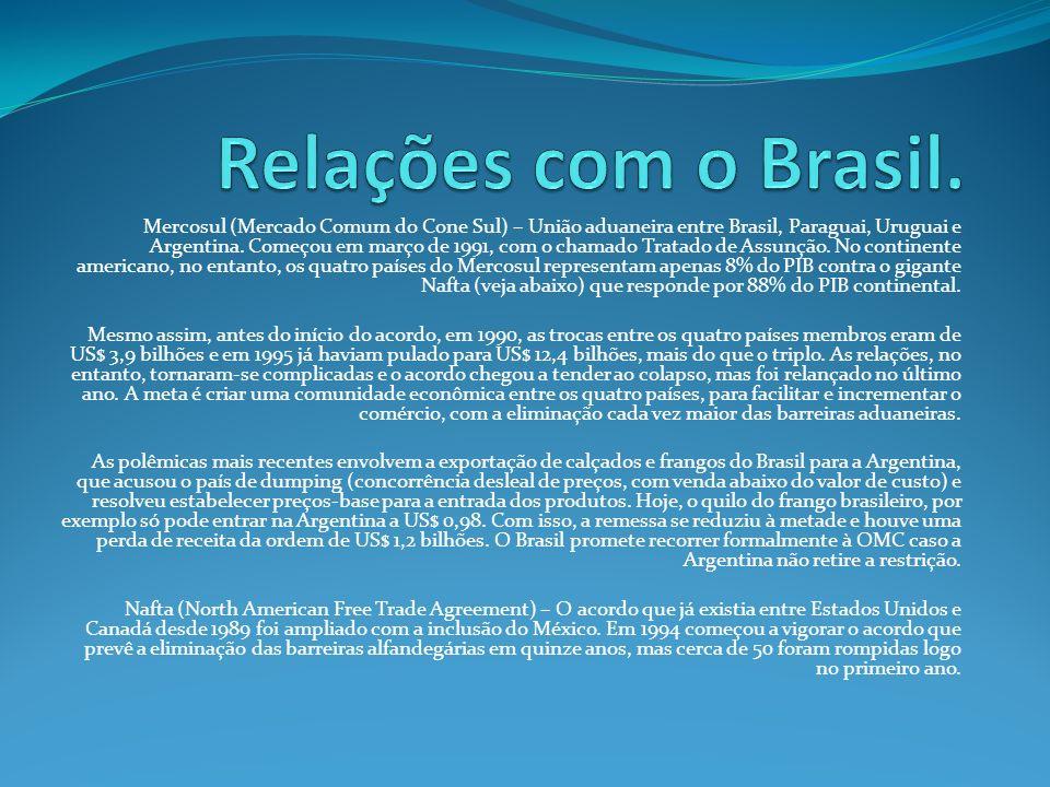 Mercosul (Mercado Comum do Cone Sul) – União aduaneira entre Brasil, Paraguai, Uruguai e Argentina. Começou em março de 1991, com o chamado Tratado de