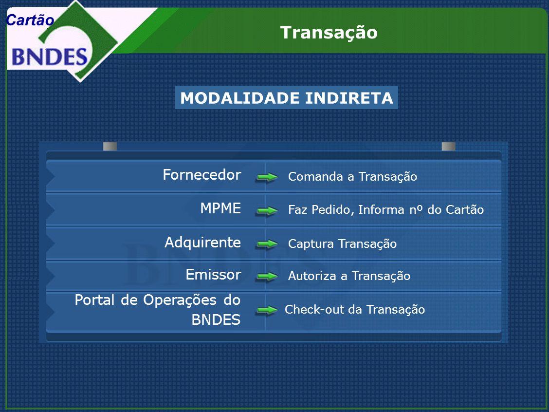 Comanda a Transação Fornecedor Faz Pedido, Informa nº do Cartão MPME Captura Transação Adquirente Autoriza a Transação Emissor Check-out da Transação Portal de Operações do BNDES MODALIDADE INDIRETA Transação Cartão