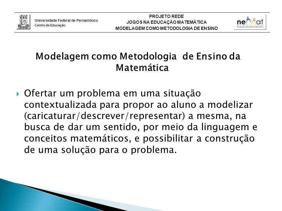 Universidade Federal de Pernambuco Centro de Educação PROJETO REDE JOGOS NA EDUCAÇÂO MATEMÁTICA MODELAGEM COMO METODOLOGIA DE ENSINO Modelagem como Me