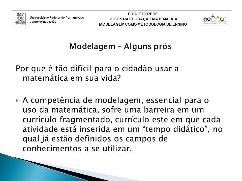 Universidade Federal de Pernambuco Centro de Educação PROJETO REDE JOGOS NA EDUCAÇÂO MATEMÁTICA MODELAGEM COMO METODOLOGIA DE ENSINO Modelagem – Alguns prós Por que é tão difícil para o cidadão usar a matemática em sua vida.