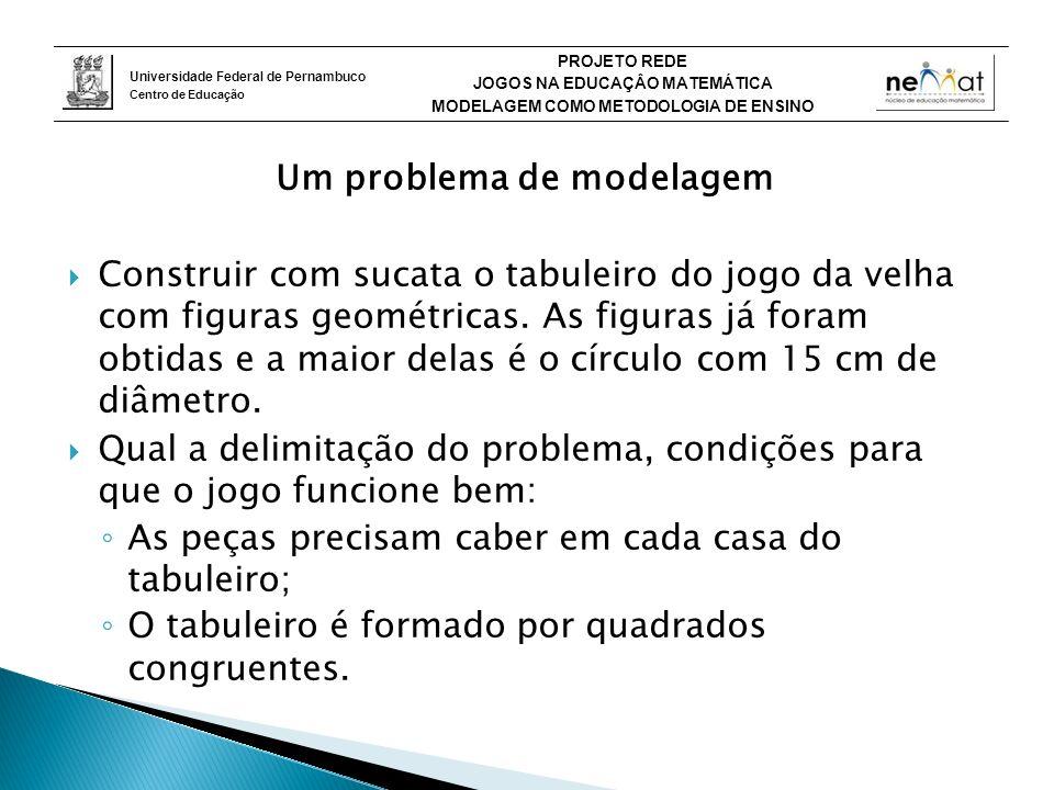 Universidade Federal de Pernambuco Centro de Educação PROJETO REDE JOGOS NA EDUCAÇÂO MATEMÁTICA MODELAGEM COMO METODOLOGIA DE ENSINO Um problema de mo