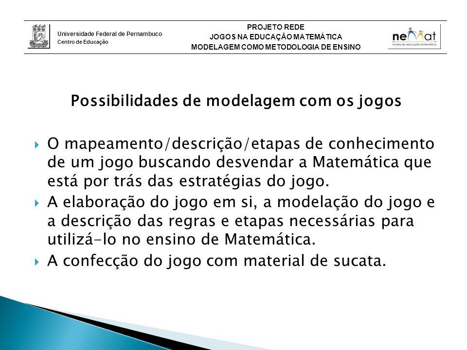 Universidade Federal de Pernambuco Centro de Educação PROJETO REDE JOGOS NA EDUCAÇÂO MATEMÁTICA MODELAGEM COMO METODOLOGIA DE ENSINO Possibilidades de