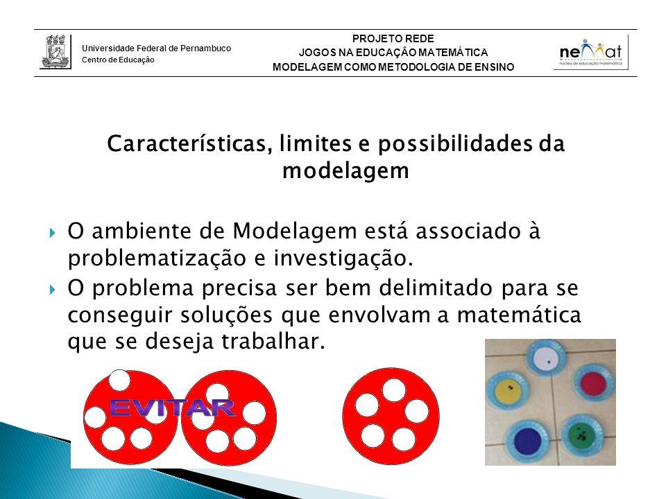 Universidade Federal de Pernambuco Centro de Educação PROJETO REDE JOGOS NA EDUCAÇÂO MATEMÁTICA MODELAGEM COMO METODOLOGIA DE ENSINO Características,