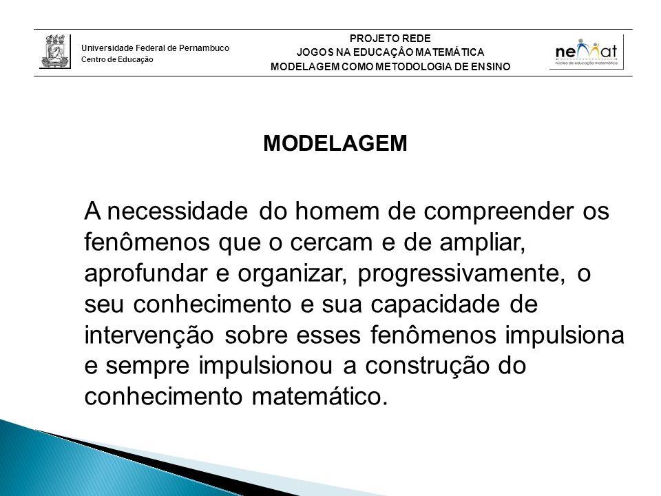 Universidade Federal de Pernambuco Centro de Educação PROJETO REDE JOGOS NA EDUCAÇÂO MATEMÁTICA MODELAGEM COMO METODOLOGIA DE ENSINO MODELAGEM A neces