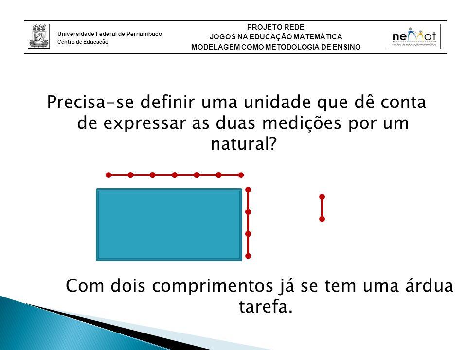 Universidade Federal de Pernambuco Centro de Educação PROJETO REDE JOGOS NA EDUCAÇÂO MATEMÁTICA MODELAGEM COMO METODOLOGIA DE ENSINO Precisa-se defini