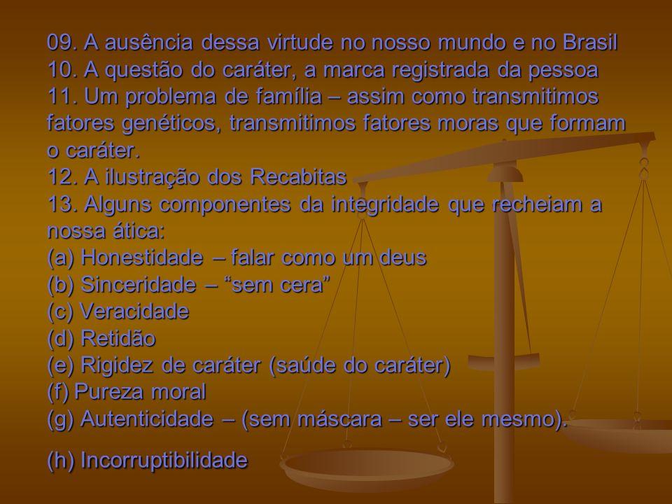 09.A ausência dessa virtude no nosso mundo e no Brasil 10.