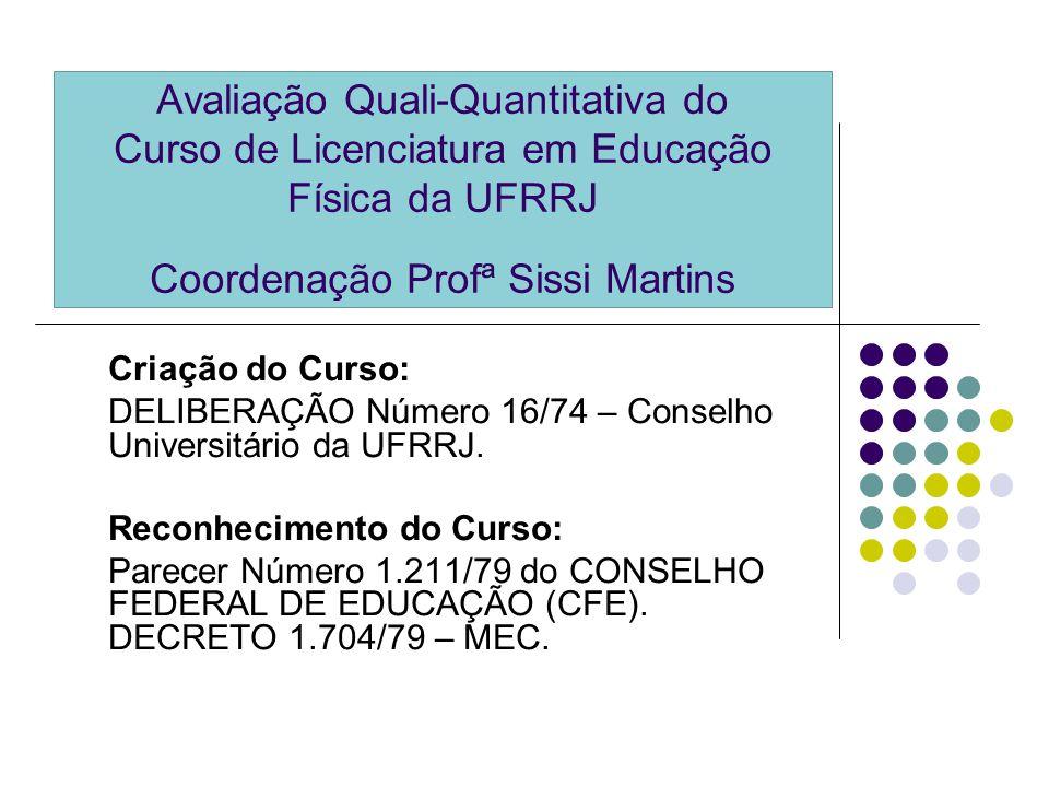 Avaliação Quali-Quantitativa do Curso de Licenciatura em Educação Física da UFRRJ Coordenação Profª Sissi Martins Criação do Curso: DELIBERAÇÃO Número