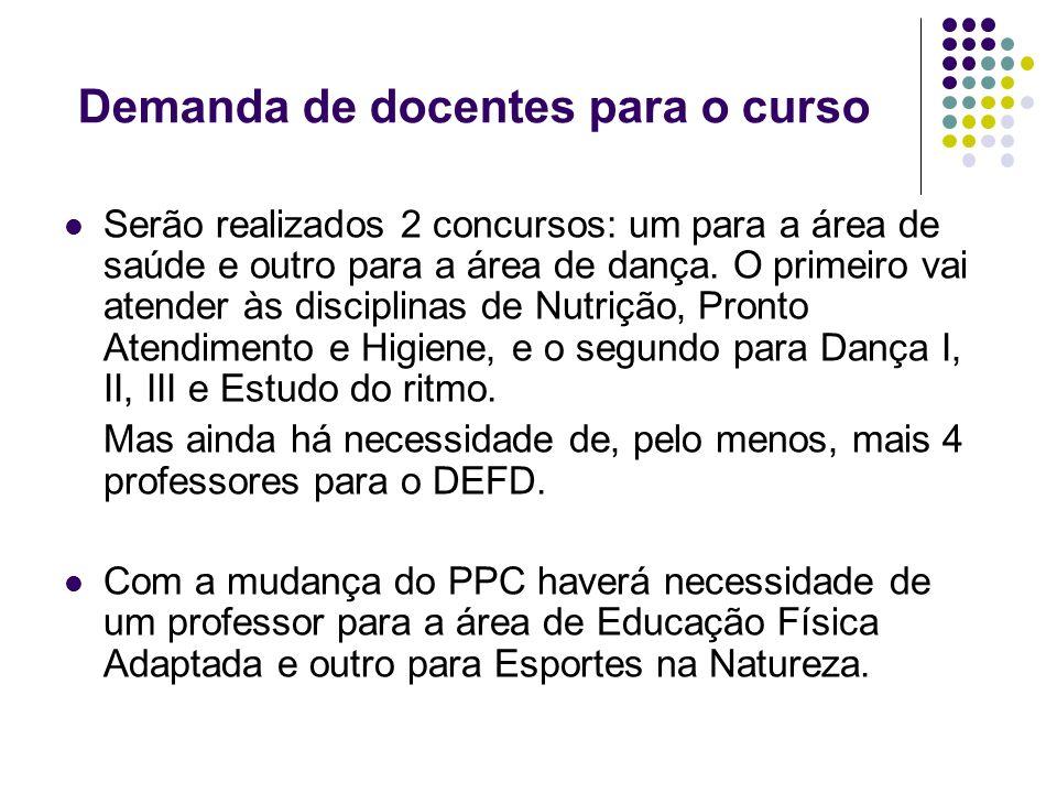 Demanda de docentes para o curso Serão realizados 2 concursos: um para a área de saúde e outro para a área de dança. O primeiro vai atender às discipl