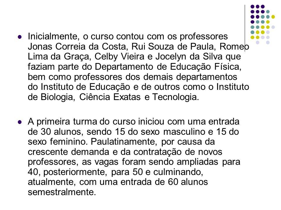 Inicialmente, o curso contou com os professores Jonas Correia da Costa, Rui Souza de Paula, Romeo Lima da Graça, Celby Vieira e Jocelyn da Silva que f