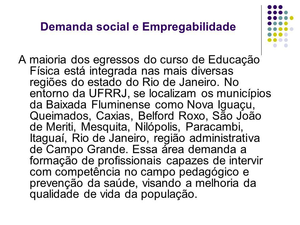 Demanda social e Empregabilidade A maioria dos egressos do curso de Educação Física está integrada nas mais diversas regiões do estado do Rio de Janei