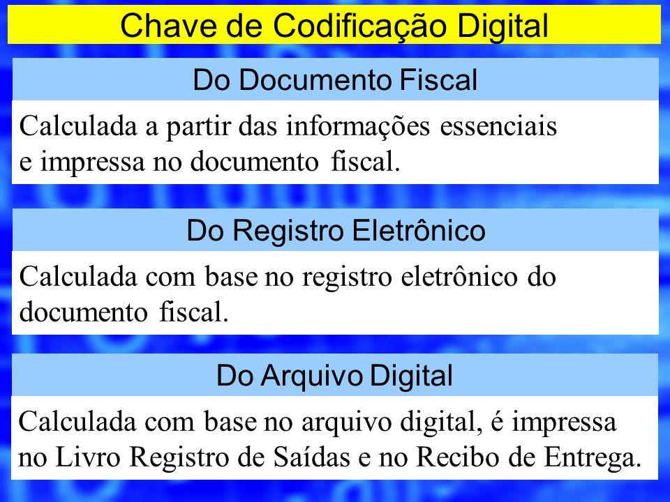 Chave de Codificação Digital Do Documento Fiscal Calculada a partir das informações essenciais e impressa no documento fiscal. Do Registro Eletrônico