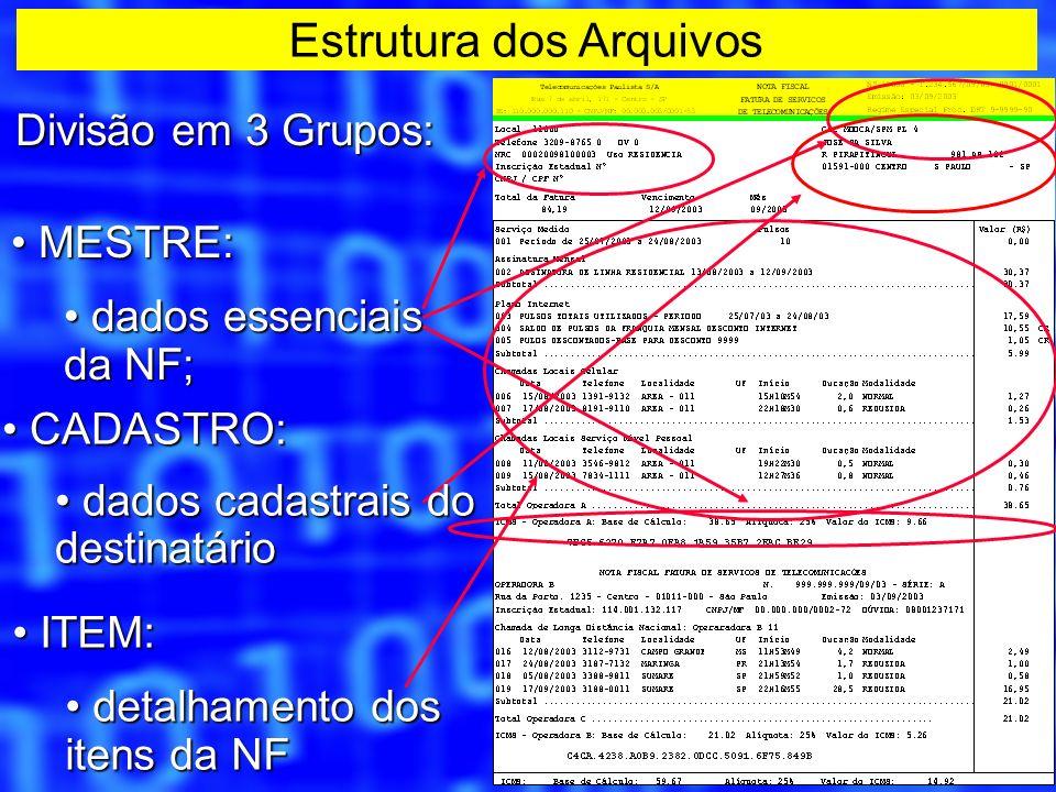 Divisão em 3 Grupos: MESTRE: MESTRE: dados essenciais da NF; dados essenciais da NF; ITEM: ITEM: detalhamento dos itens da NF detalhamento dos itens d