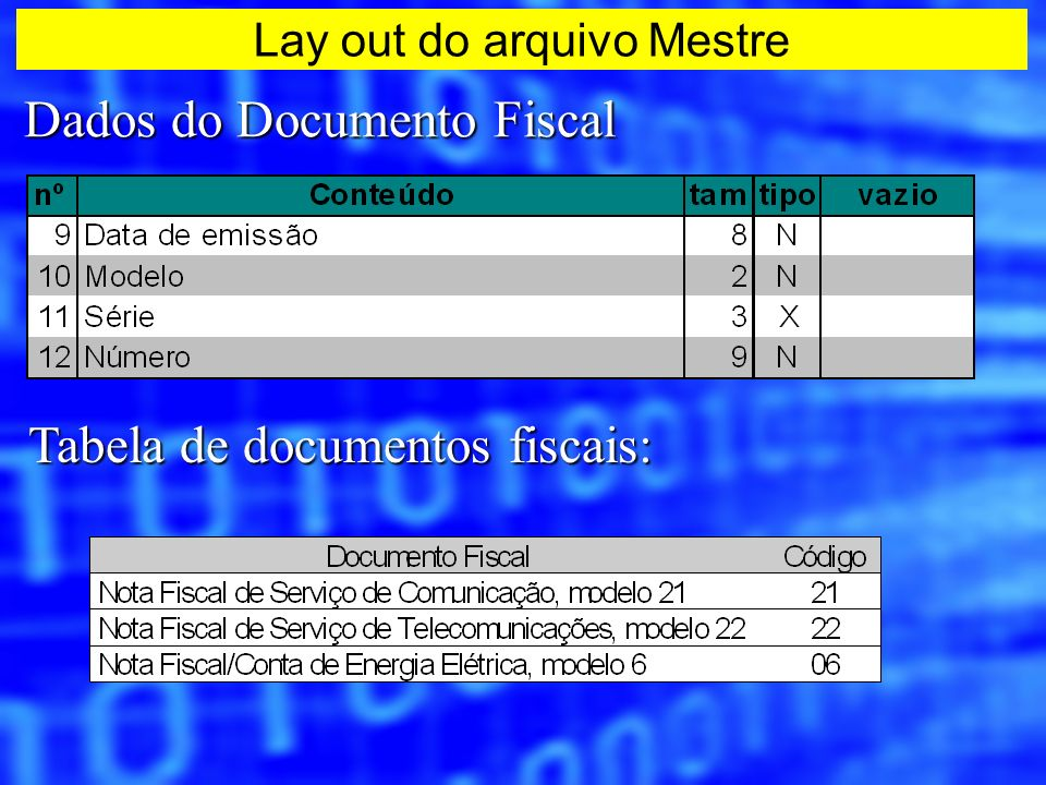 Dados do Documento Fiscal Tabela de documentos fiscais: Lay out do arquivo Mestre