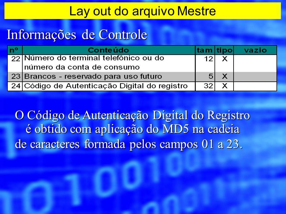 Informações de Controle O Código de Autenticação Digital do Registro é obtido com aplicação do MD5 na cadeia de caracteres formada pelos campos 01 a 2