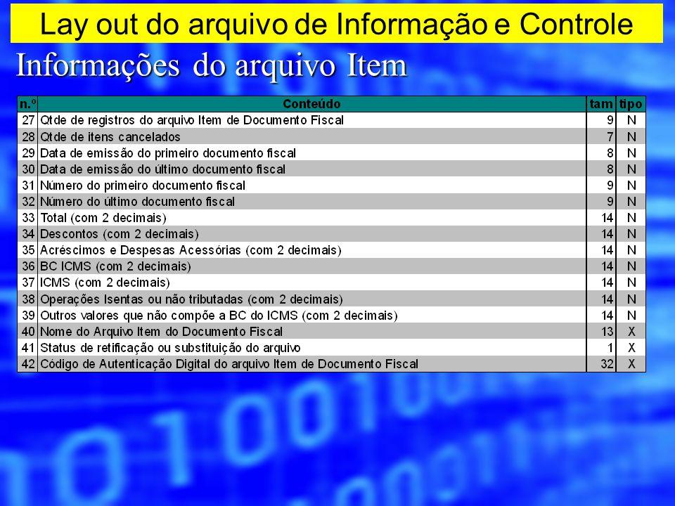 Informações do arquivo Item Lay out do arquivo de Informação e Controle
