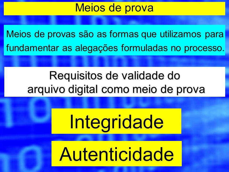Controle de INTEGRIDADE Arquivo ou Documento Digital Função Hash Função hash esquema de funcionamento: Código de Autenticação Digital Número pequeno que representa o Arquivo ou Documento (resumo da mensagem) 0cc175b9c0f1b6a831c399e269772661