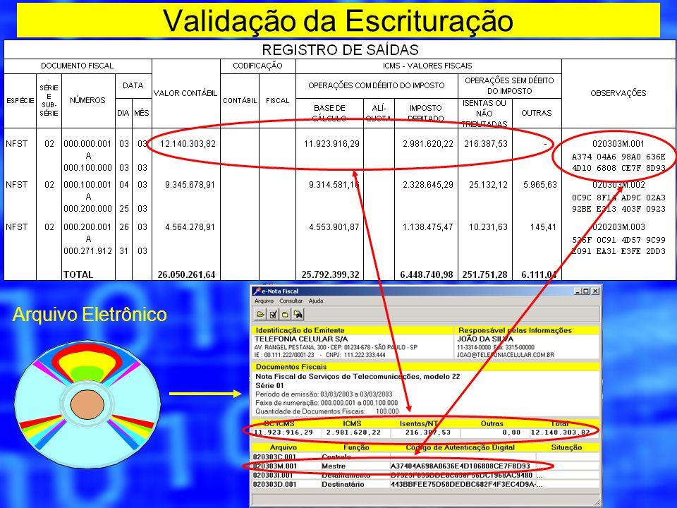 Validação da Escrituração Arquivo Eletrônico