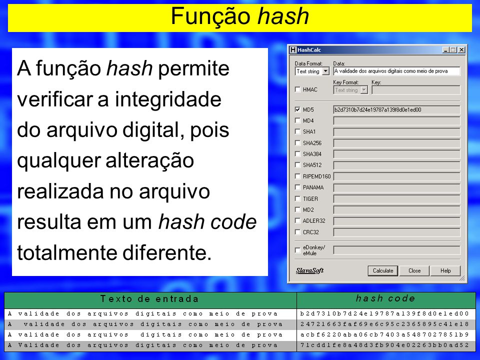Função hash A função hash permite verificar a integridade do arquivo digital, pois qualquer alteração realizada no arquivo resulta em um hash code tot
