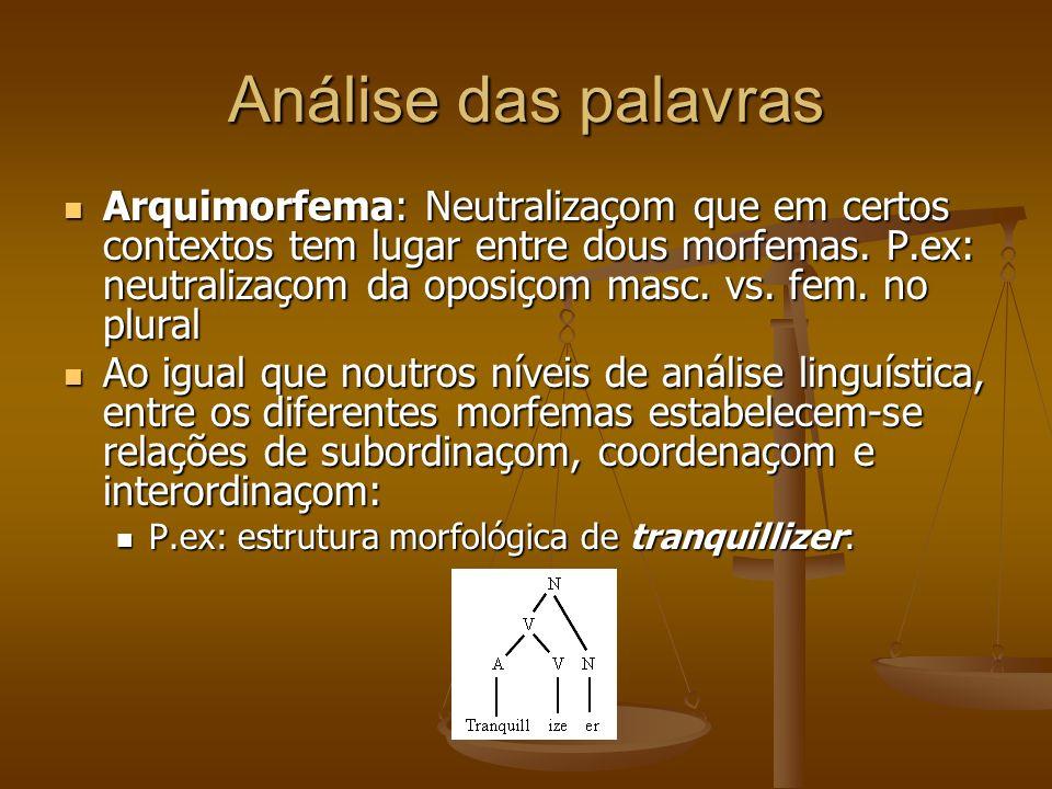 Análise das palavras Arquimorfema: Neutralizaçom que em certos contextos tem lugar entre dous morfemas.
