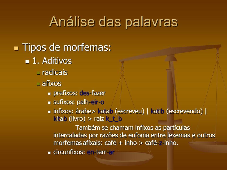 Análise das palavras Tipos de morfemas: Tipos de morfemas: 1.