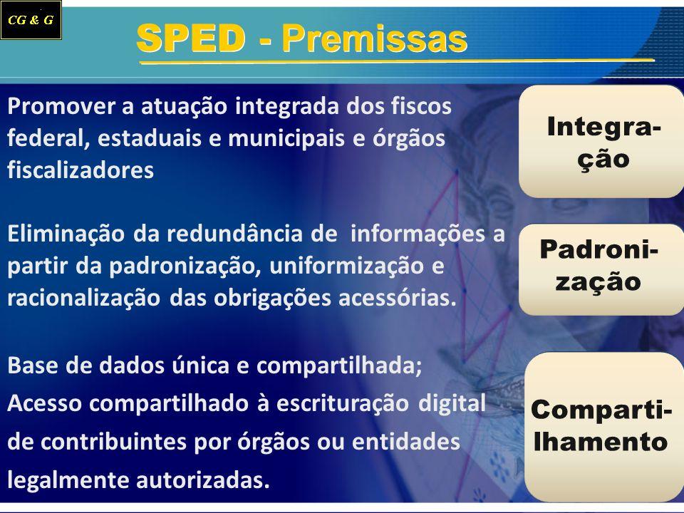 Padroni- zação Integra- ção SPED - Premissas Comparti- lhamento Promover a atuação integrada dos fiscos federal, estaduais e municipais e órgãos fisca