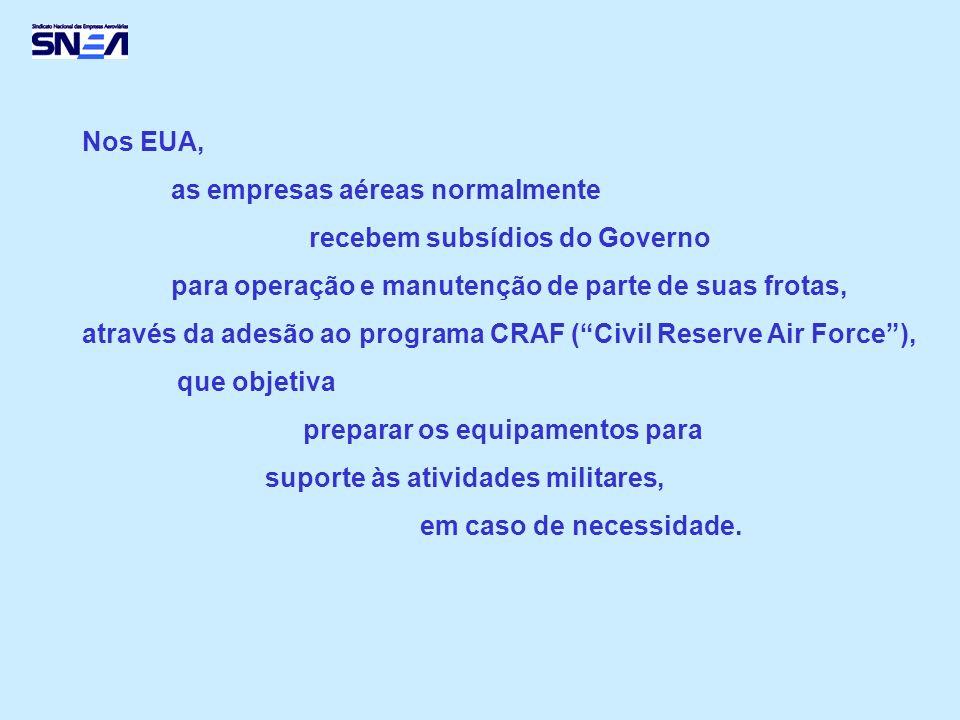 Nos EUA, as empresas aéreas normalmente recebem subsídios do Governo para operação e manutenção de parte de suas frotas, através da adesão ao programa CRAF (Civil Reserve Air Force), que objetiva preparar os equipamentos para suporte às atividades militares, em caso de necessidade.
