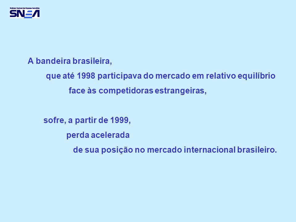 A bandeira brasileira, que até 1998 participava do mercado em relativo equilíbrio face às competidoras estrangeiras, sofre, a partir de 1999, perda ac