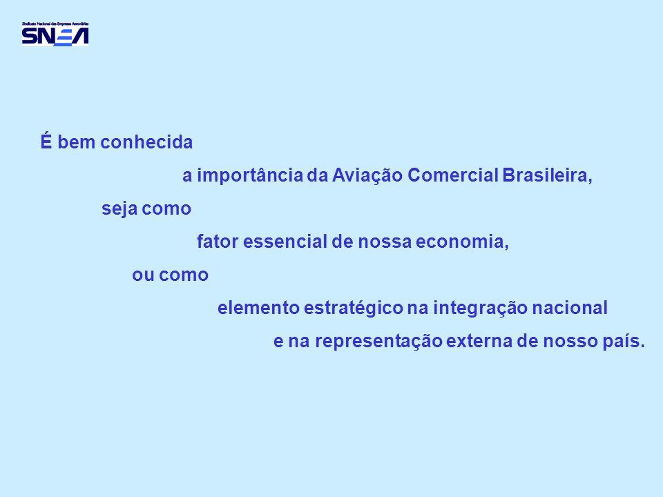 A aviação comercial brasileira ocupa posição significativa em nosso continente, tanto pelo porte de suas operações domésticas como pelo vulto e abrangência de seus serviços internacionais.